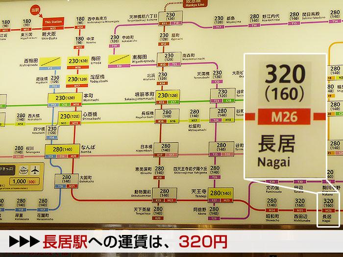 新大阪駅からヤンマースタジアム長居への運賃