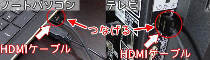 ノートパソコンとテレビとを「HDMIケーブル」でつなげる